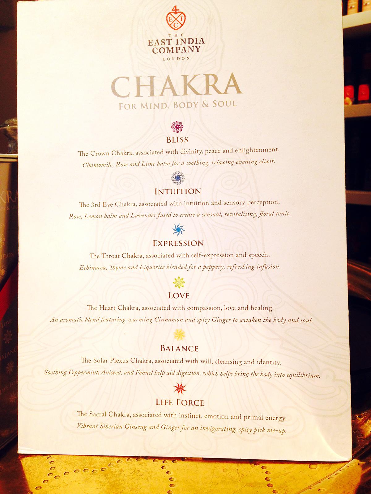 Chakra Tea Chart